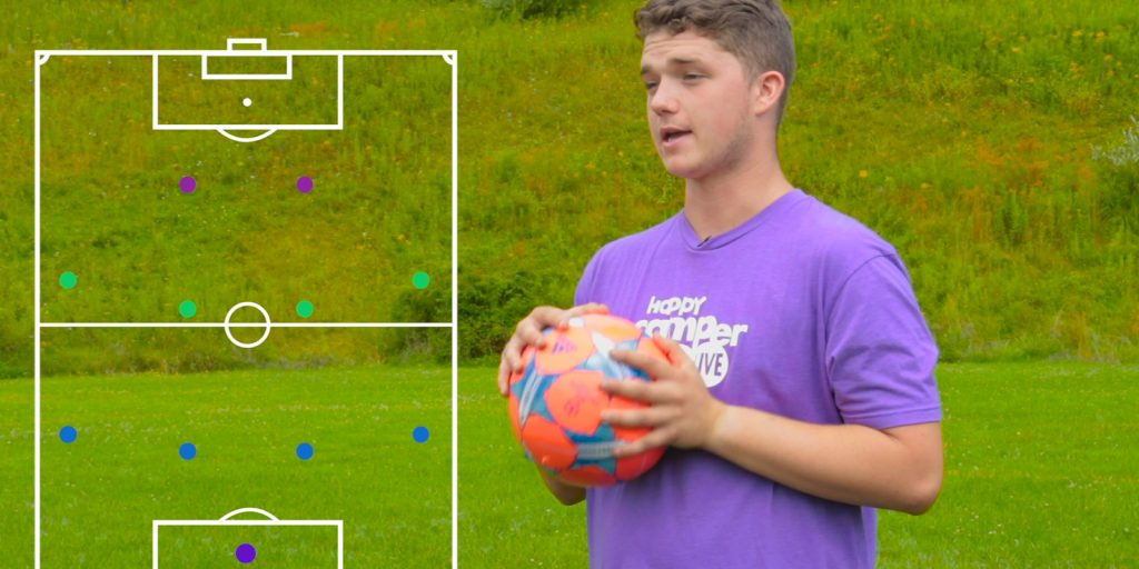 Soccer Basics for Kids